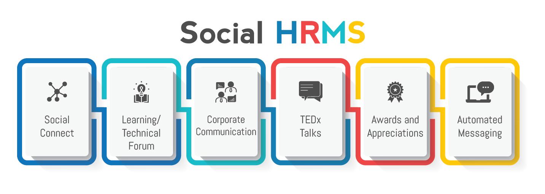 Social HRMS
